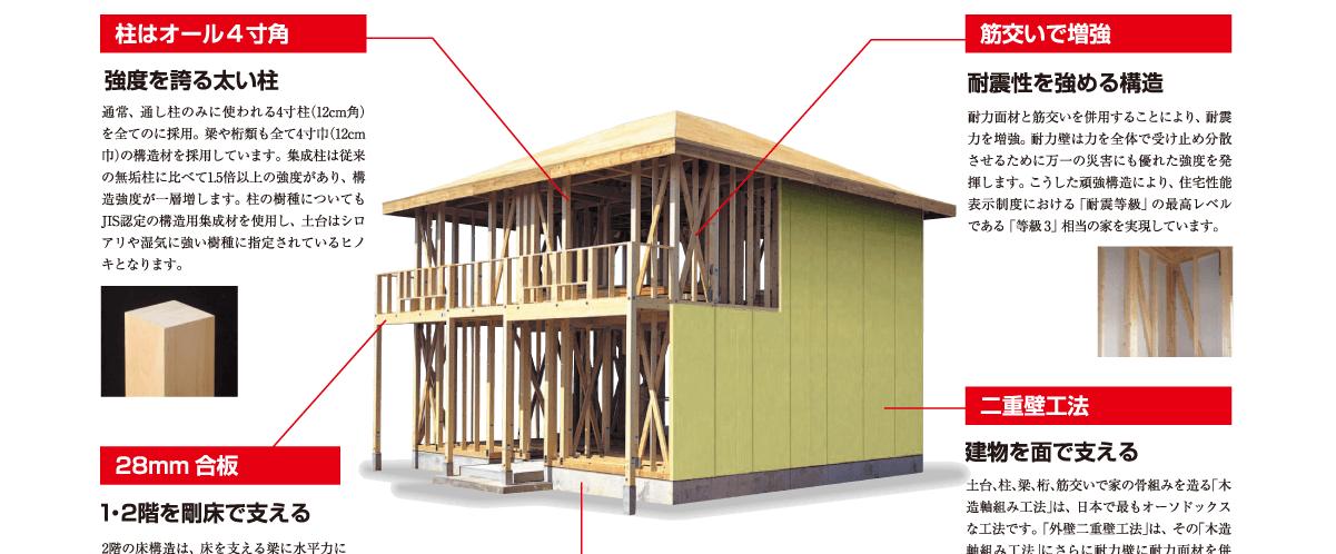 林工住宅株式会社の画像2